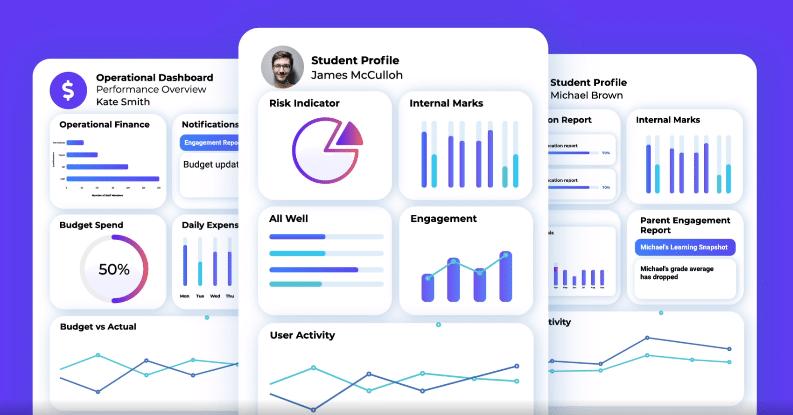 Business Intelligence platform