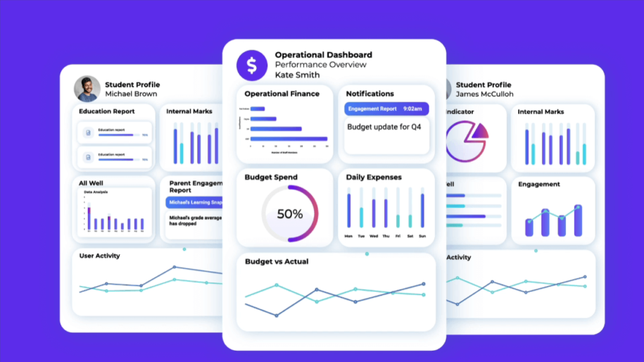 What is learning analytics - Header Image