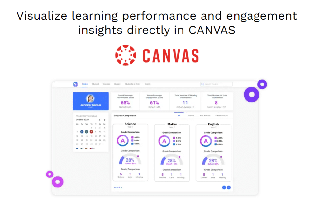 Visualize with Canvas